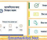 Surokkha gov bd COVID 19 Vaccine Registration 2021 Apply System(Corona Vaccine)